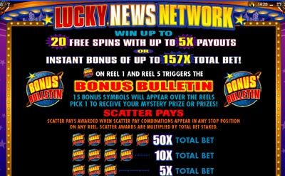 luckynewsnetwork